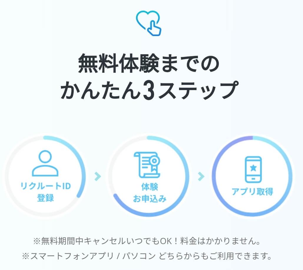 スタディサプリ新日常英会話コース7日間無料体験